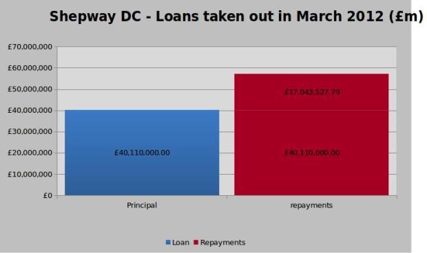 debts-2-jpg