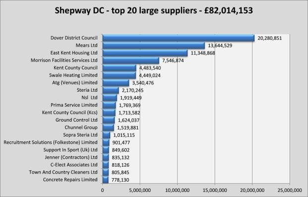 top20-large-suppliers-correctversion