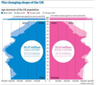 Population-graphic-002